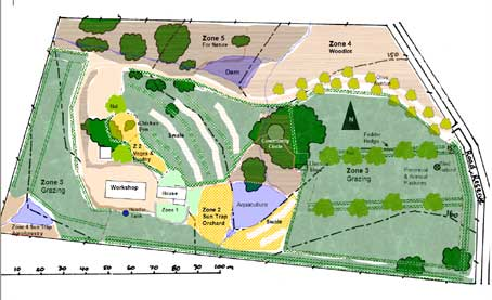 Our Permaculture Landscape Design